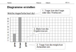 Kopiervorlage_4_Diagramme_erstellen