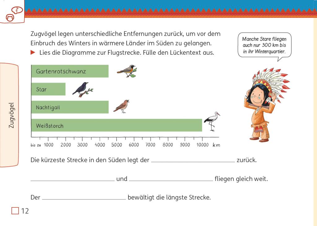 Sachunterricht, Mein Indianerheft Vögel, Seite 12