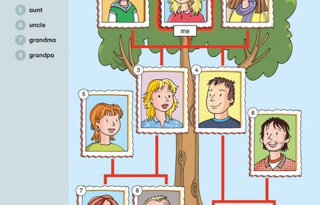 Family tree, Playway Pupil´s book 3, Seite 28