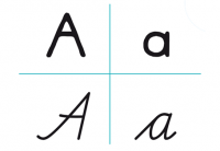 Viererfenster mit Buchstaben der Niko Schreibtabelle in SAS und DS