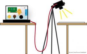 Filmprojekt Möglichkeit 1 kamera an Pc anschließen